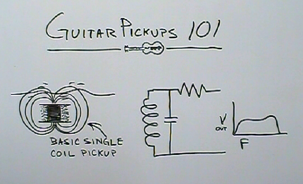 how to make your own electric guitar pickups